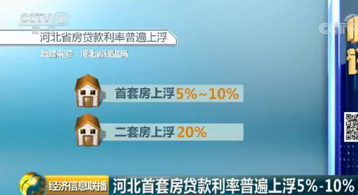 北京赛车PK10计划网:又有地方突然宣布上调房贷利率_吓退一批炒房者