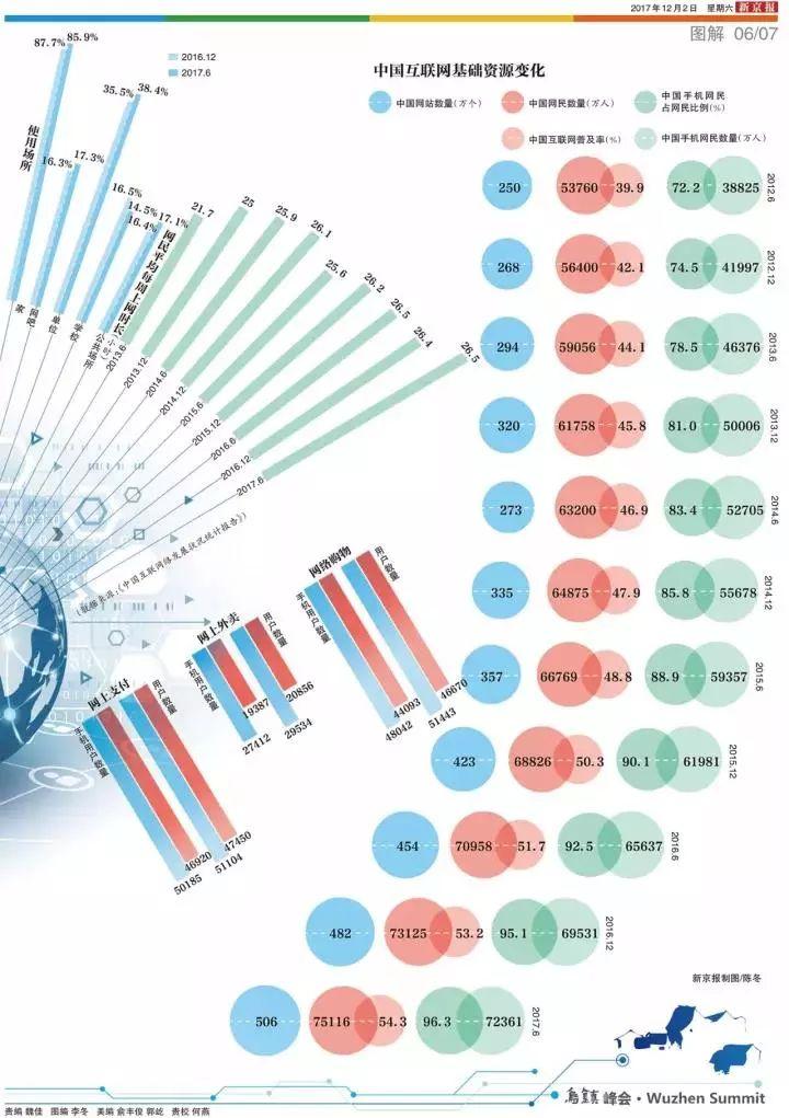 我国电子商务经济总量_我国经济gdp总量图