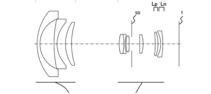 佳能EF-M超广角镜头专利 等效达14mm|佳能|超广角镜头|镜