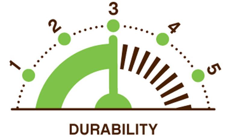 相较于之前的实心飞盘,中心孔的设计允许飞盘更平稳快速地飞行和下降
