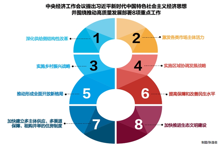 初三经济制度结构图