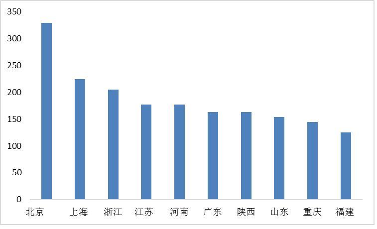交通运输行业举报增长 节前市场价格秩序平稳【汪小菲安以轩】