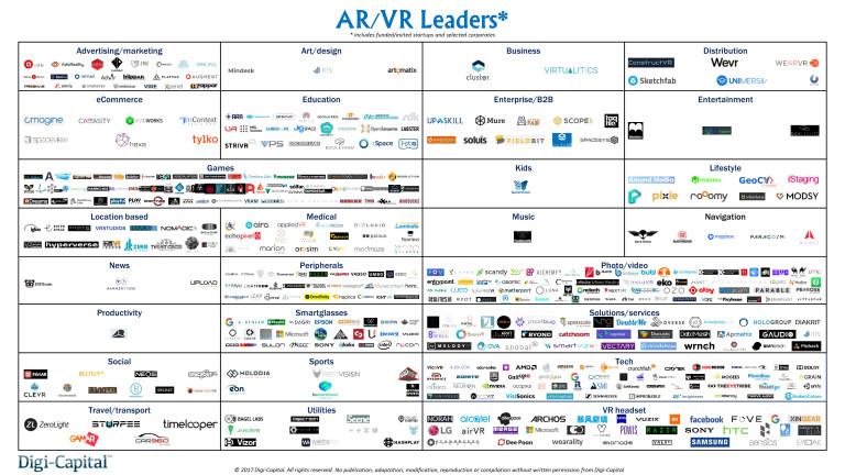 关于移动AR和计算机视觉,看看这些投资大咖怎么说