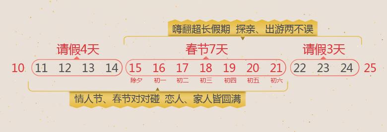 春节遇上情人节 海外旅行过年人均消费逾6000元