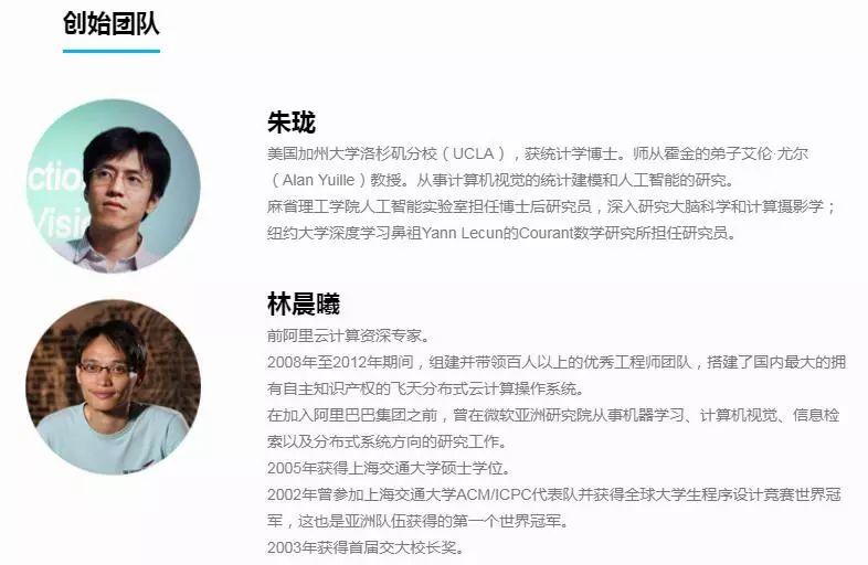 ▲依图科技创始团队(依图科技网站)