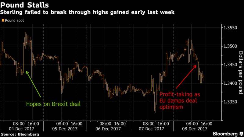 玩的就是心跳!英镑连续两年蝉联最动荡G10货币