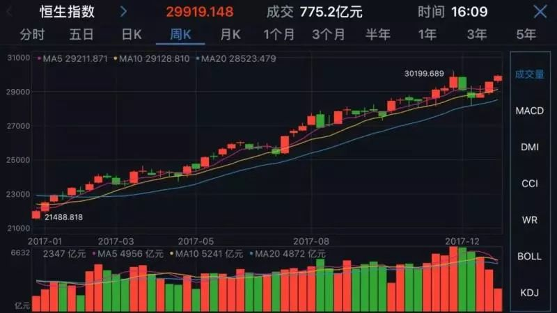 新三板--港股A股化A股港股化 一个统一的资本市场将呼之欲出