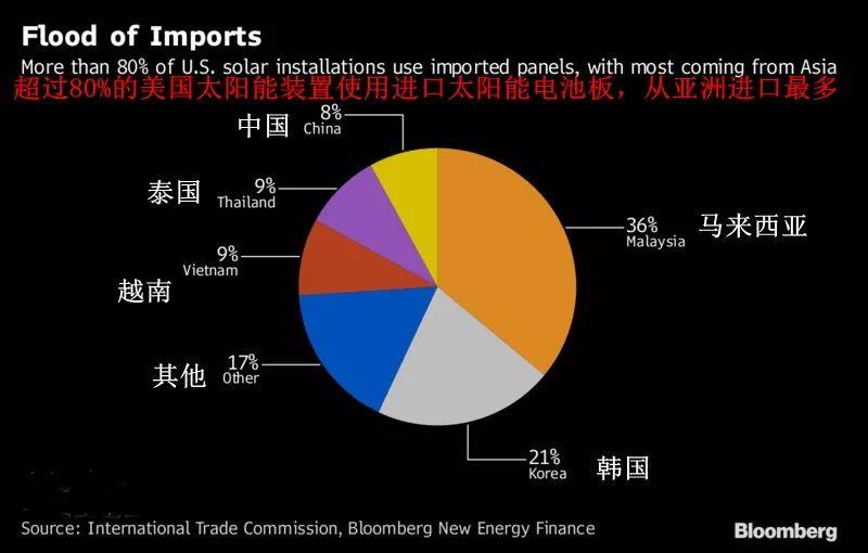 中国商务部对特朗普这个大动作强烈不满!