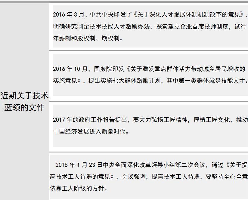 北京赛车pk拾信誉微信群:他们关乎中国制造的未来_中央发话:待遇要提升