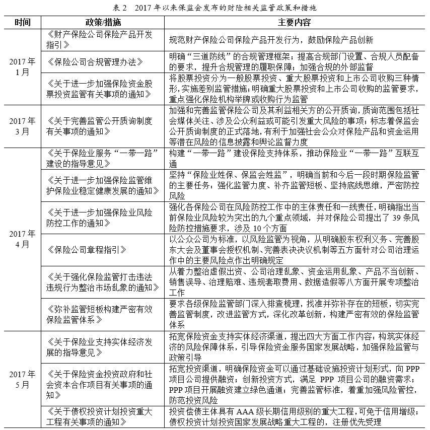 联合评级:2018年中国财产保险行业信用风险展望