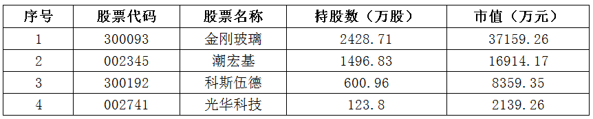 数据截至2017年9月30日