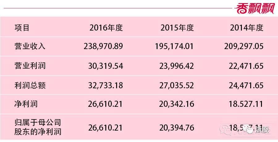 香飘飘跌停大促销 华安等三家营业部两天亏了800多万