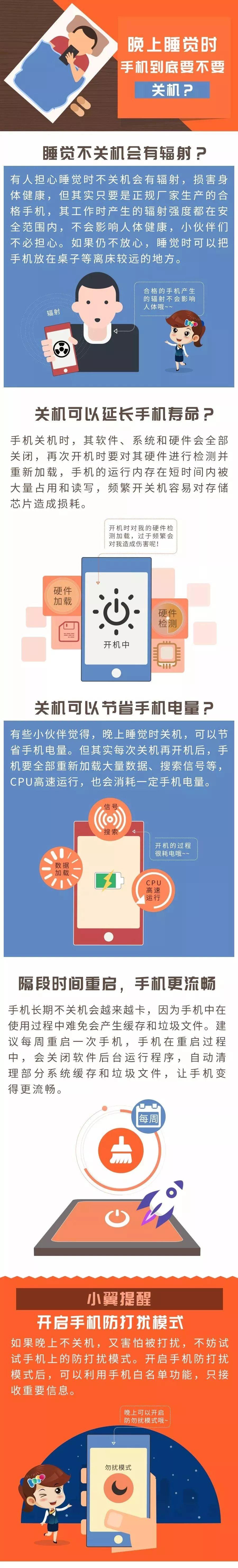 来源:中国电信客服 微信公众号
