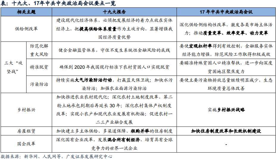 广发策略:中央经济工作会议将召开 布局跨年主