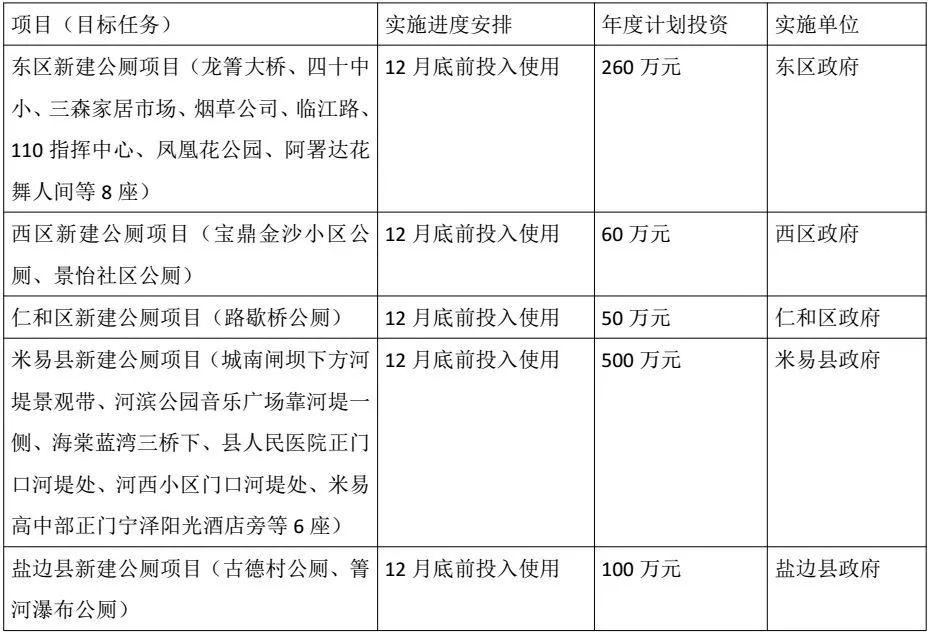 2021年四川各市州人均gdp排名_四川各市2020年gdp
