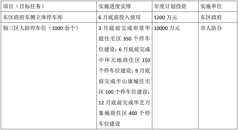 l历年各省人均gdp_中国生育地各省人均GDP与出生意愿分析