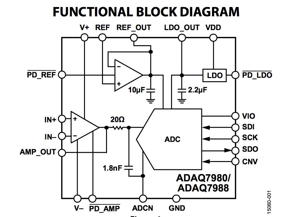 混合电路和模块技术简史