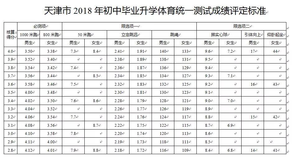 2018年水平毕业升学学业v水平,考?嘛内容2016年初中河南省体育历史初中图片