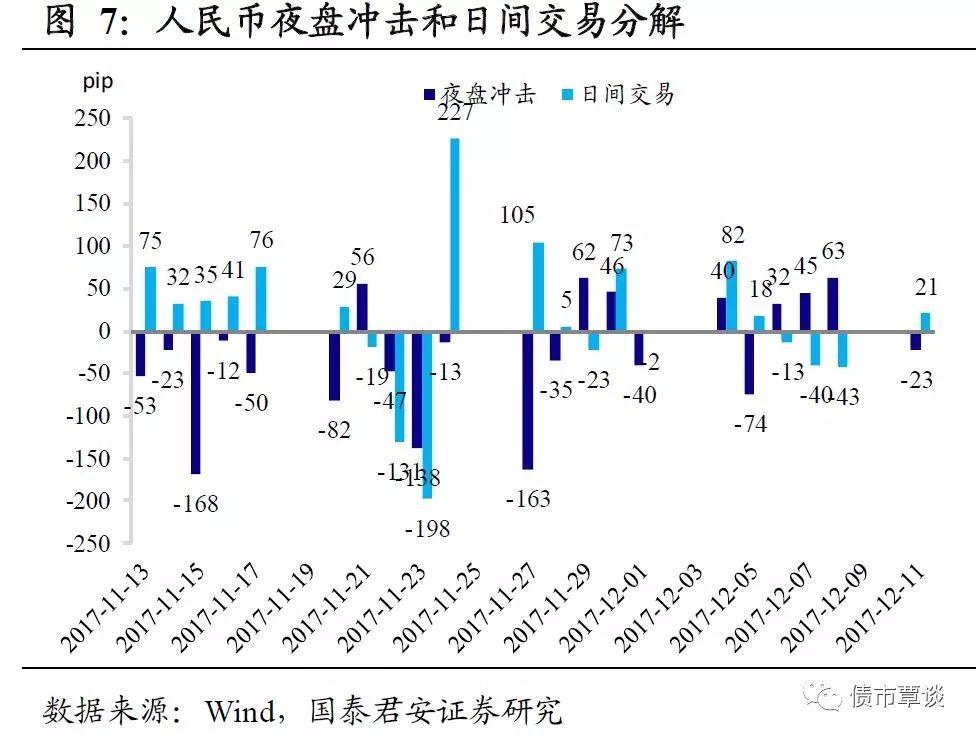 12月11日市场回顾:资金面有所收紧 收益率全面上行