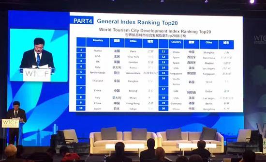 世界旅游城市联合会专家委员会副主任张辉教授发布《世界旅游城市发展报告(2017)》