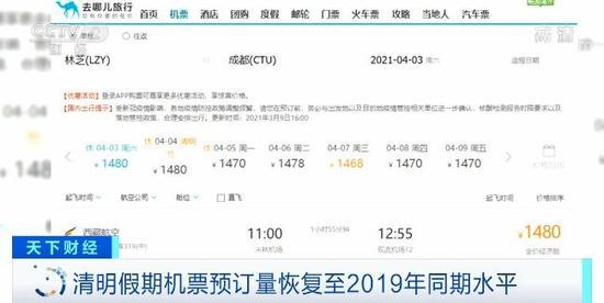 清明假期机票预订量恢复至2019年同期水平