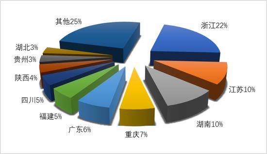 第二季度全国旅行社组织国内旅游779万人次 同比减少83.23%