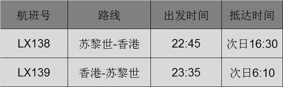 瑞士航空执飞的香港——苏黎世航线的航班时刻(均为当地时间)