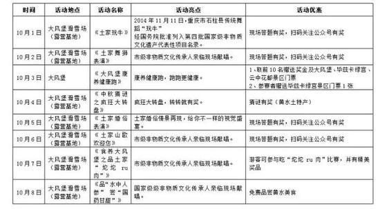 黄水大风堡2017年国庆8天乐活动安排