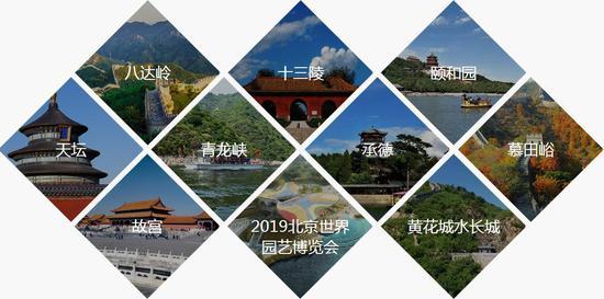 北京旅游集散中心在暑期推出近30条精品旅游线路