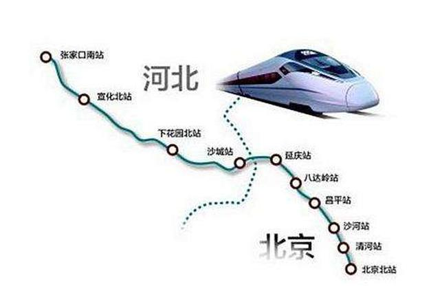 今年底坐着京张高铁打卡美景