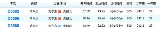 南宁东到贵阳北火车时刻表截图