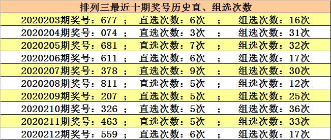 【新浪彩票】江川牌三213分析:十位数参考