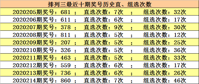【新浪彩票】江川牌三215分析:注意两奇一偶