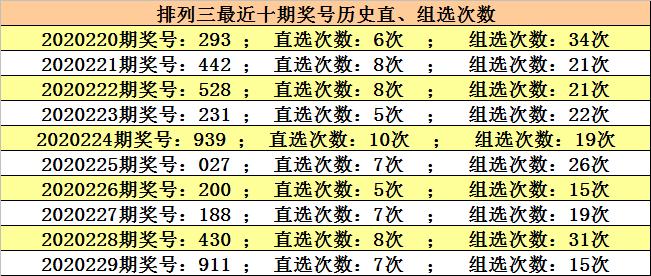 【新浪彩票】江川牌三230分析:一位
