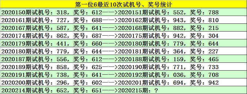 【新浪彩票】江川福彩3