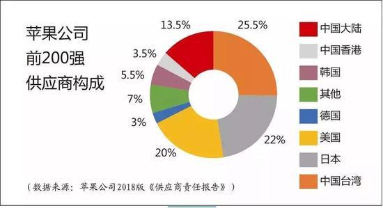 专家:全球化不再是资本主义的 因为中国来了