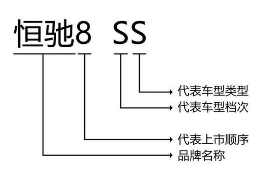 恒驰车型命名规则正式发布 恒驰+数字+两个英文字母