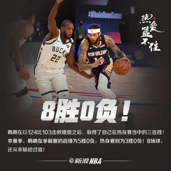 8胜0负!NBA第一强队诞生 史上最炸新秀回来了