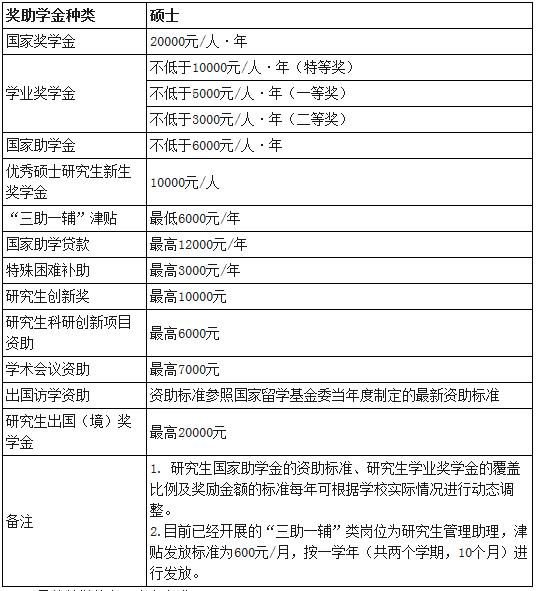 2020年广东外语外贸大学招收攻读硕士学位研究生_沈阳大学图书馆