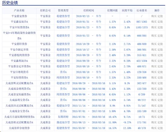 平安惠安债券增聘张文平为基金经理 与张恒共同管理