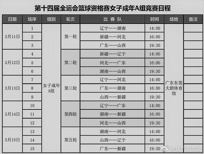 全运会女篮预选赛赛程出炉 广东新疆辽宁同组