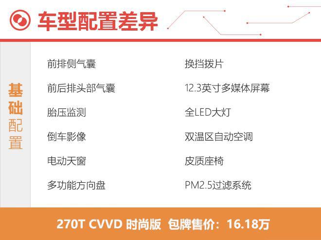 4款车型、5项选装包如何选最划算 起亚全新K5凯酷购车手册