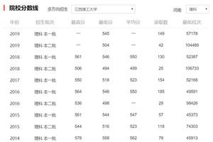 山東福建等省份志愿填報中 查一查你能報哪些大學?