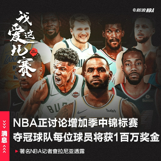 NBA討論增加季中錦標賽 奪冠隊每人100萬獎金