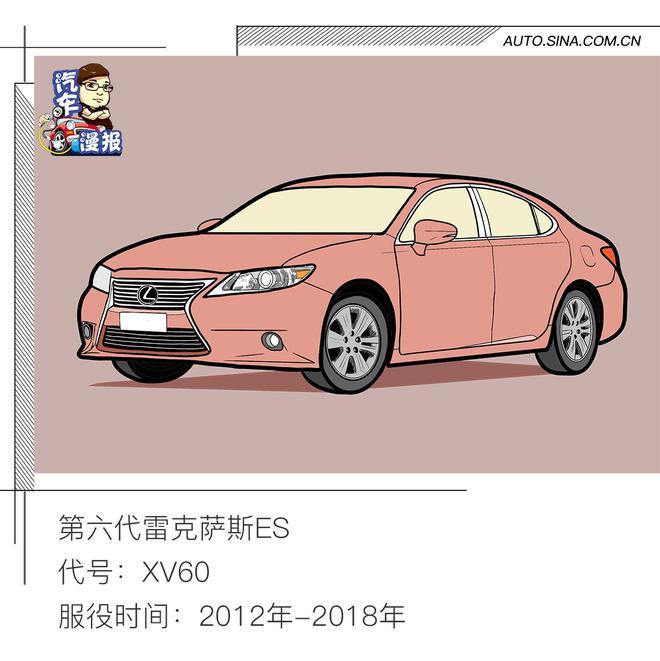 """汽车漫报:""""三十而立""""雷克萨斯ES新车前瞻"""