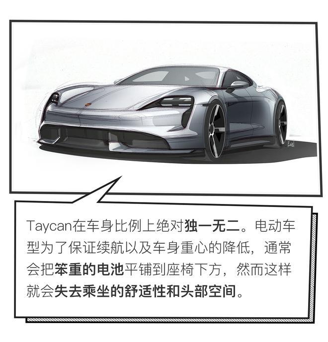 重新定义纯电动车 保时捷Taycan设计简读