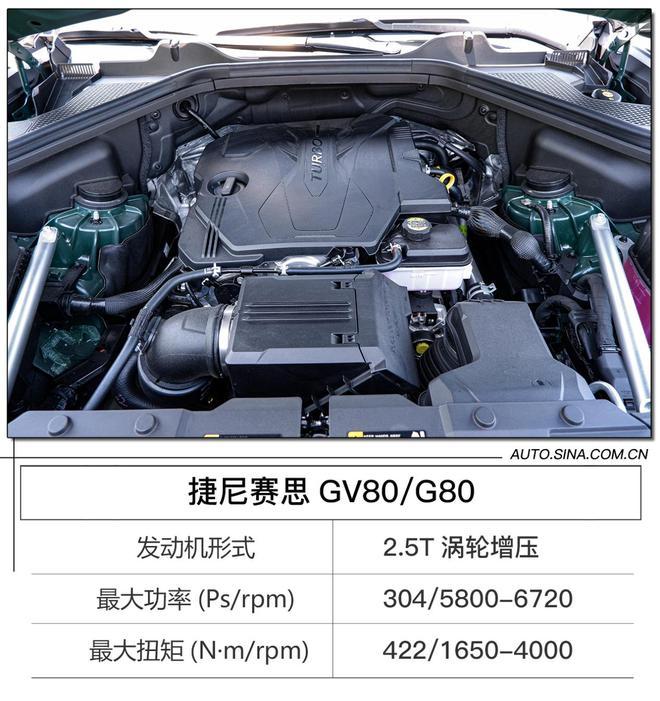 全面越级 GV80/G80双车试驾