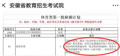 安徽省教育招生考试院公布的体育类第一批缺额计划表