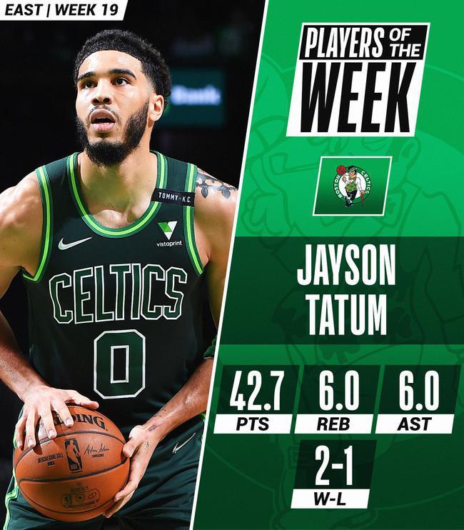 周最佳:塔图姆上周场均42+6+6 布克率队全胜