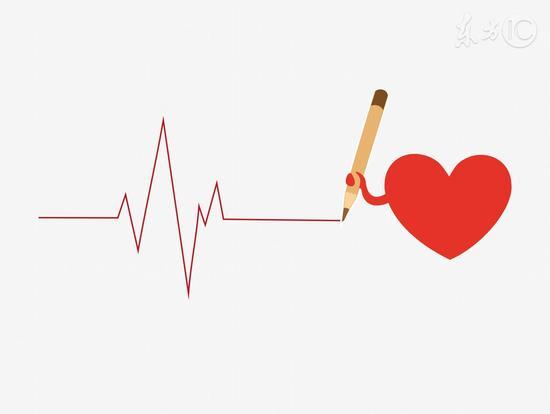 心跳稍慢更长寿